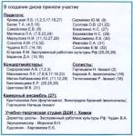 Играют учащиеся и выпускники. Общешкольный сборник 2003 г.