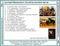 Арсений Виноградов и Ансамбль виолончелистов. Посвящается 50-летию ЦДШИ Химки