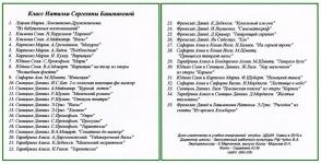 Класс Башмаковой Натальи Сергеевны (фортепиано)